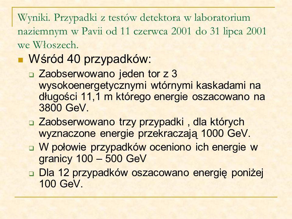 Wyniki. Przypadki z testów detektora w laboratorium naziemnym w Pavii od 11 czerwca 2001 do 31 lipca 2001 we Włoszech. Wśród 40 przypadków: Zaobserwow