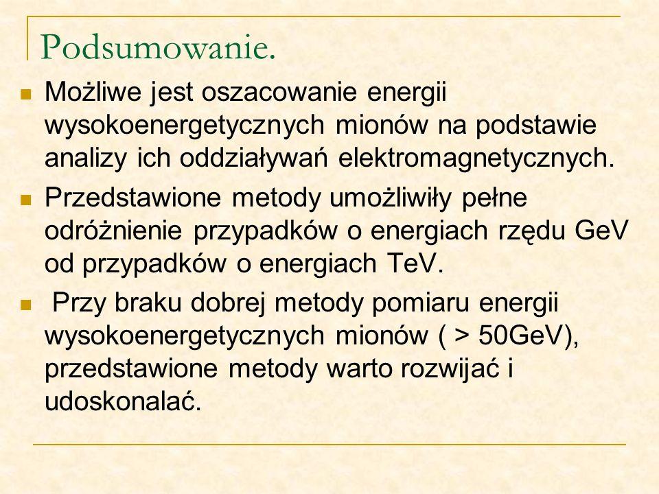Podsumowanie. Możliwe jest oszacowanie energii wysokoenergetycznych mionów na podstawie analizy ich oddziaływań elektromagnetycznych. Przedstawione me