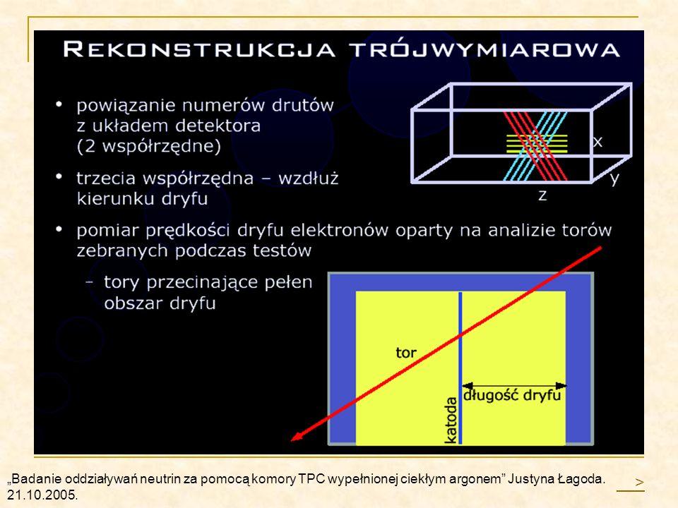 Badanie oddziaływań neutrin za pomocą komory TPC wypełnionej ciekłym argonem Justyna Łagoda. 21.10.2005. __>