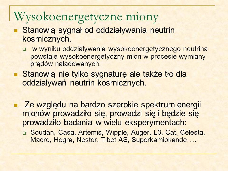 Wysokoenergetyczne miony Stanowią sygnał od oddziaływania neutrin kosmicznych. w wyniku oddziaływania wysokoenergetycznego neutrina powstaje wysokoene