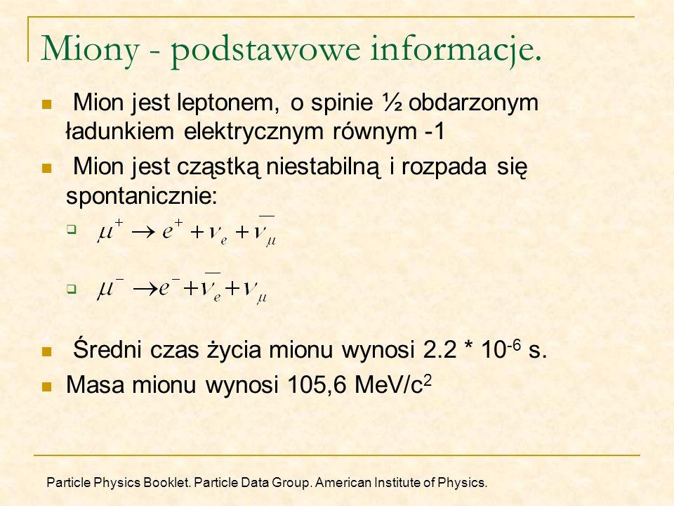 Miony - podstawowe informacje. Mion jest leptonem, o spinie ½ obdarzonym ładunkiem elektrycznym równym -1 Mion jest cząstką niestabilną i rozpada się