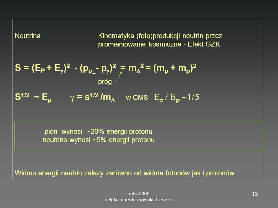 mhs 2005 detekcja neutrin wysokich energii 13 NeutrinaKinematyka (foto)produkcji neutrin przez promieniowanie kosmiczne - Efekt GZK S = (E P + E ) 2 - (p p_ - p ) 2 = m 2 = (m p + m p ) 2 próg S 1/2 ~ E p = s 1/2 /m w CMS p pion wynosi ~20% energii protonu neutrino wynosi ~5% energii protonu Widmo energii neutrin zależy zarówno od widma fotonów jak i protonów.