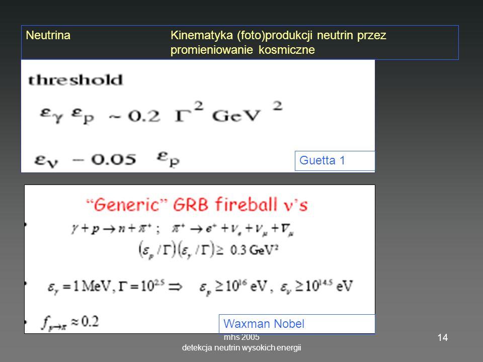 mhs 2005 detekcja neutrin wysokich energii 14 Guetta 1 Waxman Nobel NeutrinaKinematyka (foto)produkcji neutrin przez promieniowanie kosmiczne