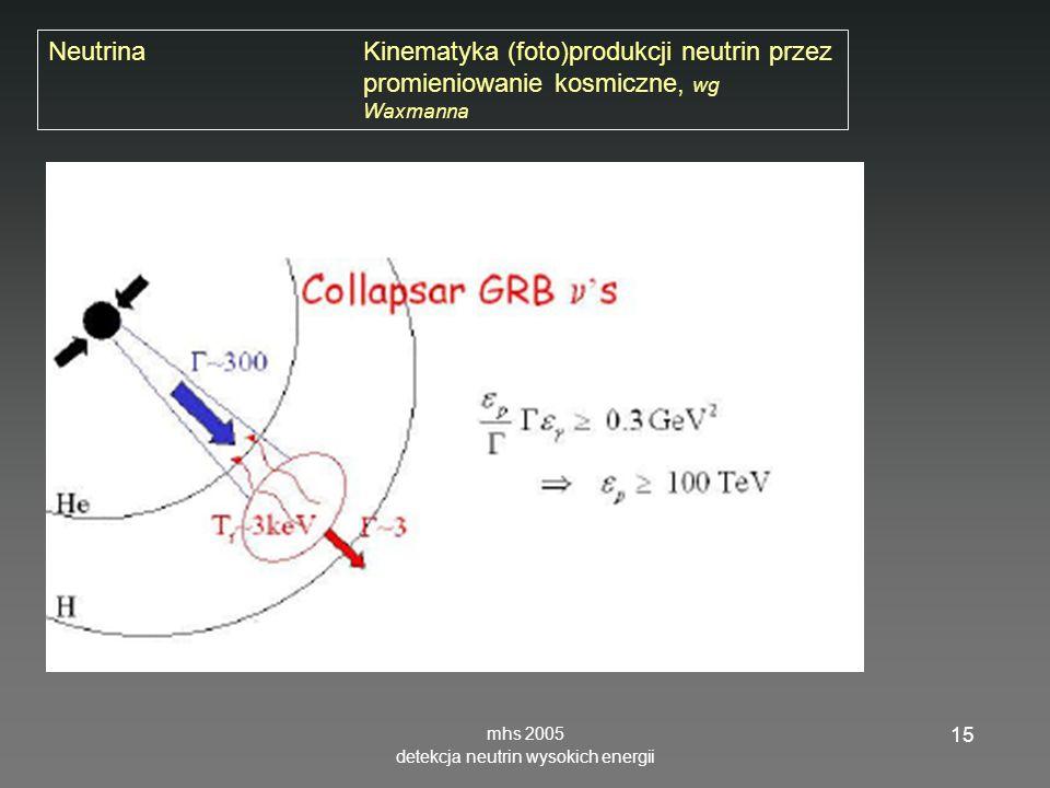 mhs 2005 detekcja neutrin wysokich energii 15 NeutrinaKinematyka (foto)produkcji neutrin przez promieniowanie kosmiczne, wg Waxmanna