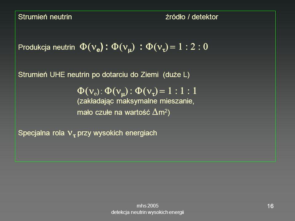 mhs 2005 detekcja neutrin wysokich energii 16 Strumień neutrinźródło / detektor Produkcja neutrin e ) : : Strumień UHE neutrin po dotarciu do Ziemi (d