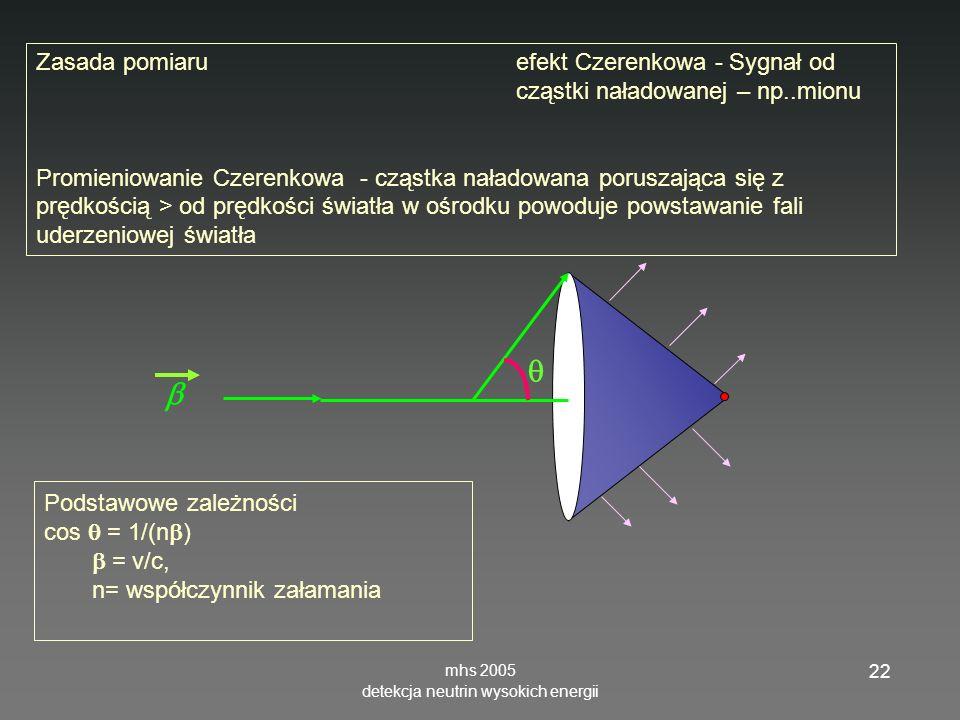 mhs 2005 detekcja neutrin wysokich energii 22 Zasada pomiaruefekt Czerenkowa - Sygnał od cząstki naładowanej – np..mionu Promieniowanie Czerenkowa - cząstka naładowana poruszająca się z prędkością > od prędkości światła w ośrodku powoduje powstawanie fali uderzeniowej światła Podstawowe zależności cos = 1/(n ) = v/c, n= współczynnik załamania