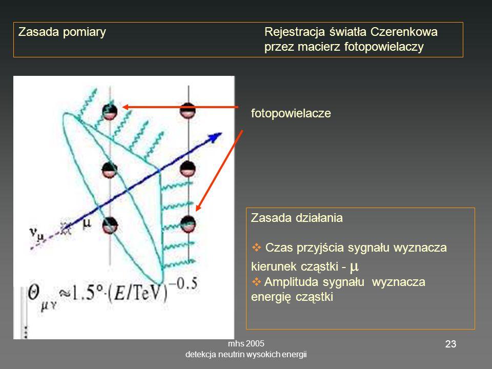 mhs 2005 detekcja neutrin wysokich energii 23 Zasada działania Czas przyjścia sygnału wyznacza kierunek cząstki - Amplituda sygnału wyznacza energię c