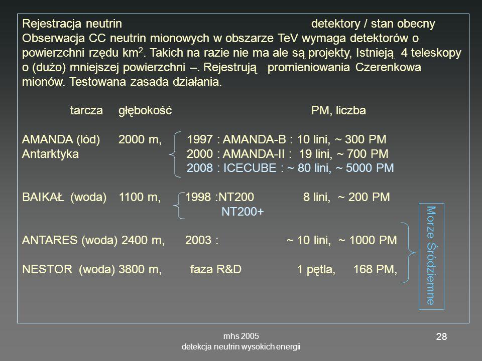 mhs 2005 detekcja neutrin wysokich energii 28 Rejestracja neutrin detektory / stan obecny Obserwacja CC neutrin mionowych w obszarze TeV wymaga detekt