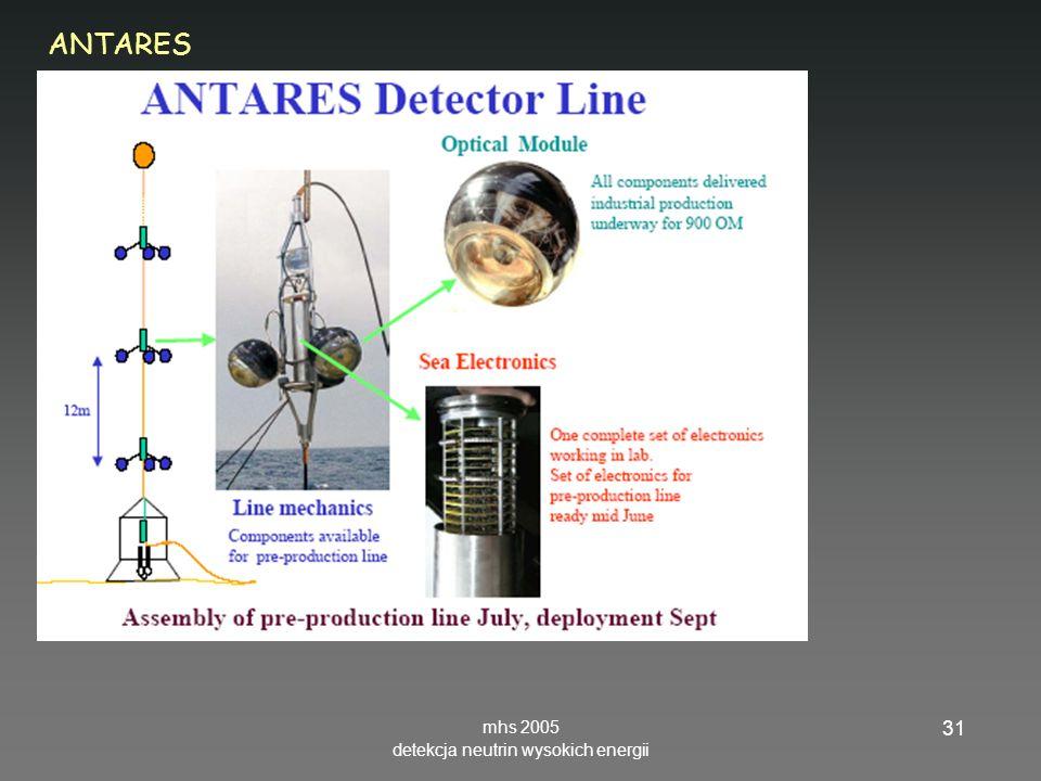 mhs 2005 detekcja neutrin wysokich energii 31 ANTARES