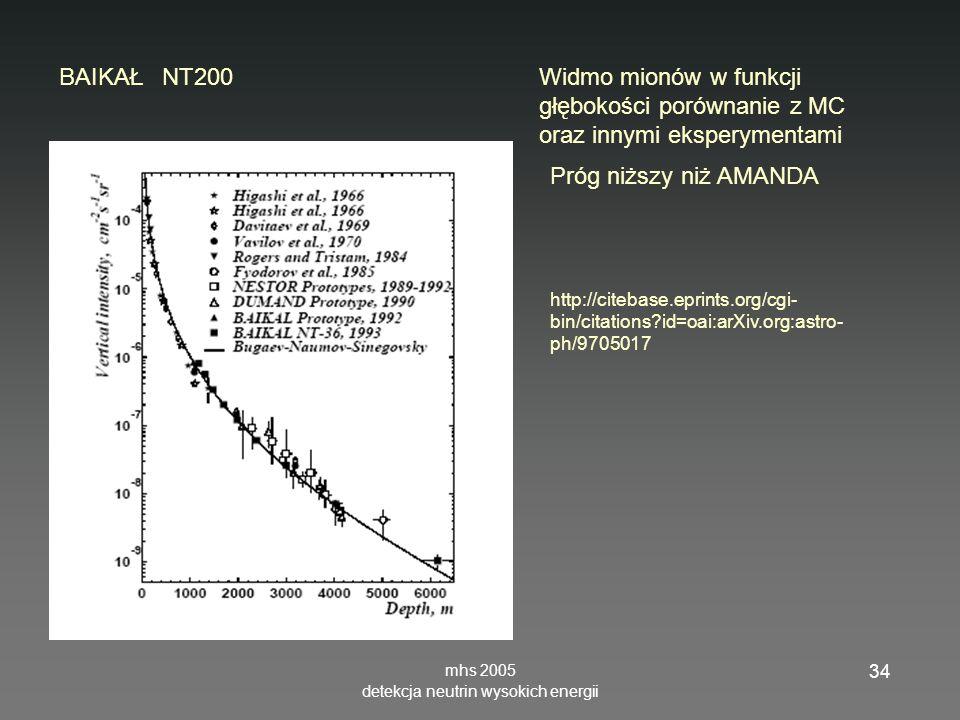 mhs 2005 detekcja neutrin wysokich energii 34 BAIKAŁ NT200Widmo mionów w funkcji głębokości porównanie z MC oraz innymi eksperymentami Próg niższy niż AMANDA http://citebase.eprints.org/cgi- bin/citations?id=oai:arXiv.org:astro- ph/9705017