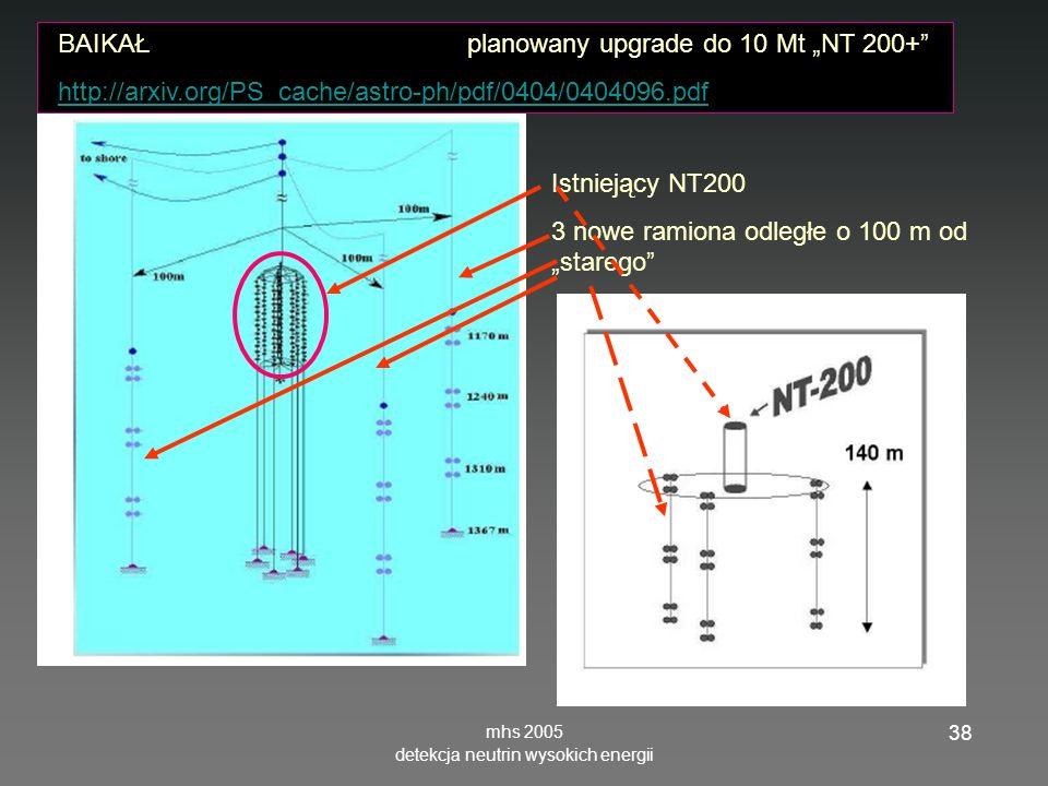 mhs 2005 detekcja neutrin wysokich energii 38 BAIKAŁ planowany upgrade do 10 Mt NT 200+ http://arxiv.org/PS_cache/astro-ph/pdf/0404/0404096.pdf Istniejący NT200 3 nowe ramiona odległe o 100 m od starego