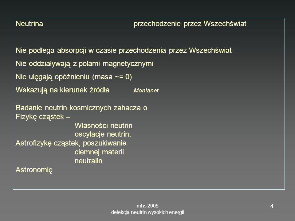 mhs 2005 detekcja neutrin wysokich energii 35 BAIKAŁ NT200rozkład kątowy quarks.inr.ac.ru/proceedings/Experiment/dzhilkibaev.pdf Here we present selected results obtained from data taken in 1998 - 2000 (780 live days).