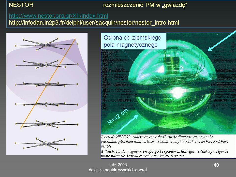 mhs 2005 detekcja neutrin wysokich energii 40 NESTORrozmieszczenie PM w gwiazdę http://www.nestor.org.gr/XII/index.html http://www.nestor.org.gr/XII/i