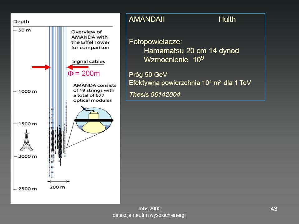 mhs 2005 detekcja neutrin wysokich energii 43 AMANDAII Hulth Fotopowielacze: Hamamatsu 20 cm 14 dynod Wzmocnienie 10 9 Próg 50 GeV Efektywna powierzch