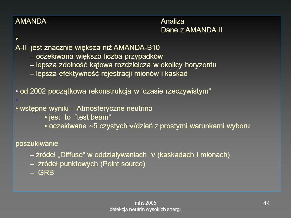 mhs 2005 detekcja neutrin wysokich energii 44 AMANDA Analiza Dane z AMANDA II A-II jest znacznie większa niż AMANDA-B10 – oczekiwana większa liczba pr
