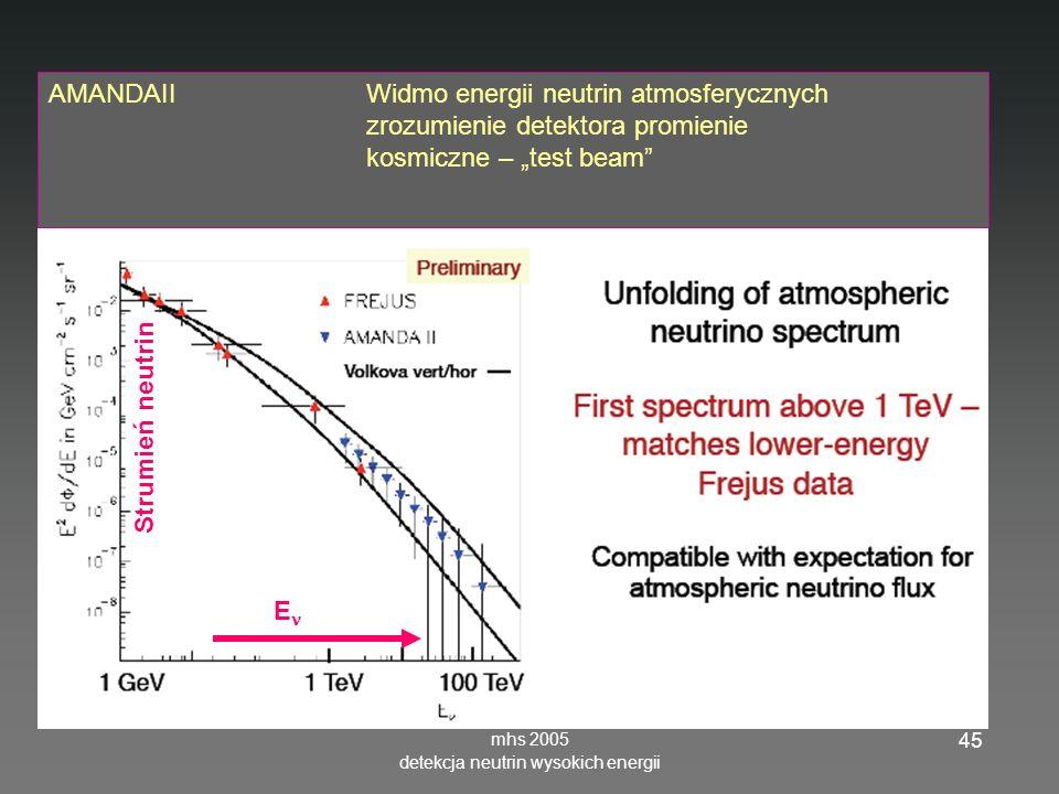 mhs 2005 detekcja neutrin wysokich energii 45 AMANDAII Widmo energii neutrin atmosferycznych zrozumienie detektora promienie kosmiczne – test beam E Strumień neutrin