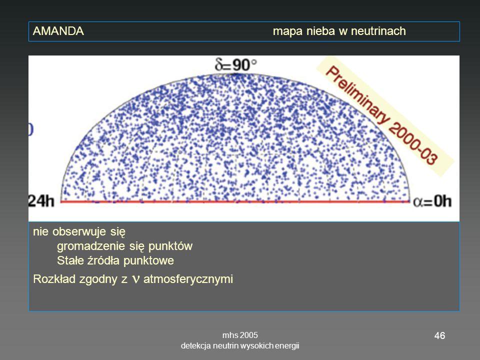 mhs 2005 detekcja neutrin wysokich energii 46 nie obserwuje się gromadzenie się punktów Stałe źródła punktowe Rozkład zgodny z atmosferycznymi AMANDA mapa nieba w neutrinach