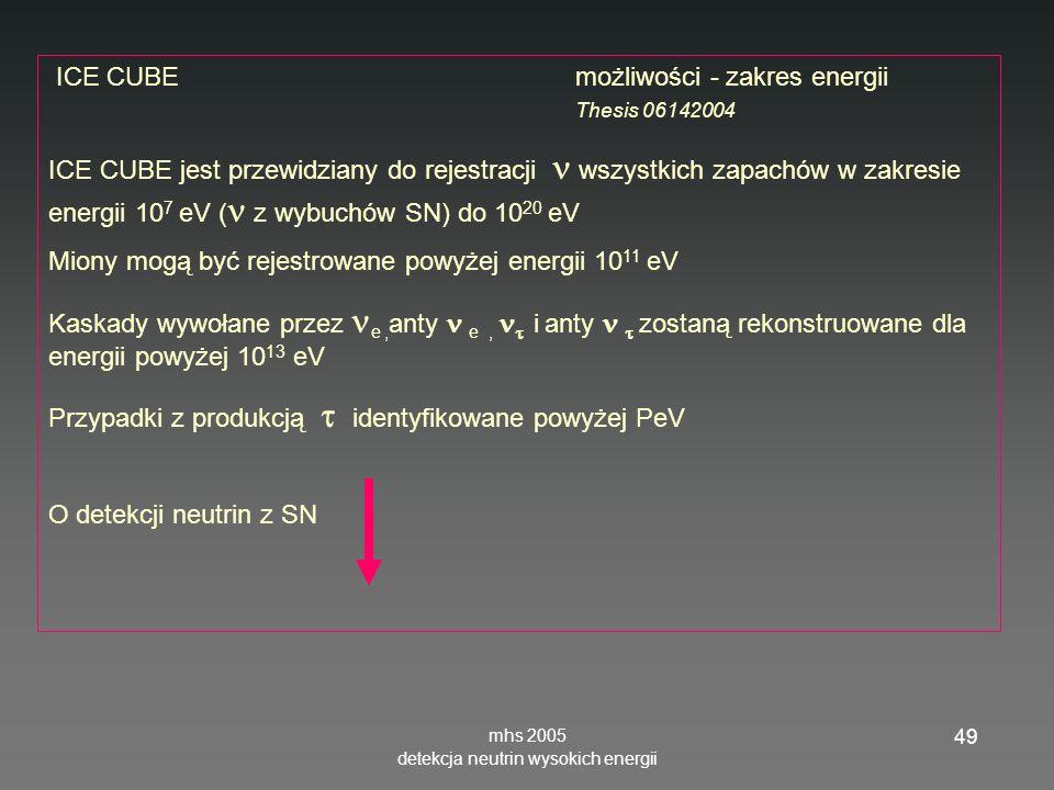 mhs 2005 detekcja neutrin wysokich energii 49 ICE CUBE możliwości - zakres energii Thesis 06142004 ICE CUBE jest przewidziany do rejestracji wszystkich zapachów w zakresie energii 10 7 eV ( z wybuchów SN) do 10 20 eV Miony mogą być rejestrowane powyżej energii 10 11 eV Kaskady wywołane przez e, anty e, i anty zostaną rekonstruowane dla energii powyżej 10 13 eV Przypadki z produkcją identyfikowane powyżej PeV O detekcji neutrin z SN