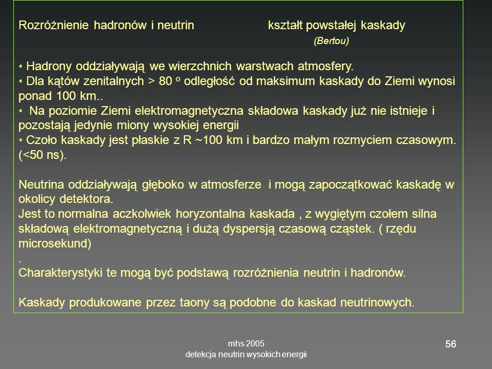 mhs 2005 detekcja neutrin wysokich energii 56 Rozróżnienie hadronów i neutrin kształt powstałej kaskady (Bertou) Hadrony oddziaływają we wierzchnich w