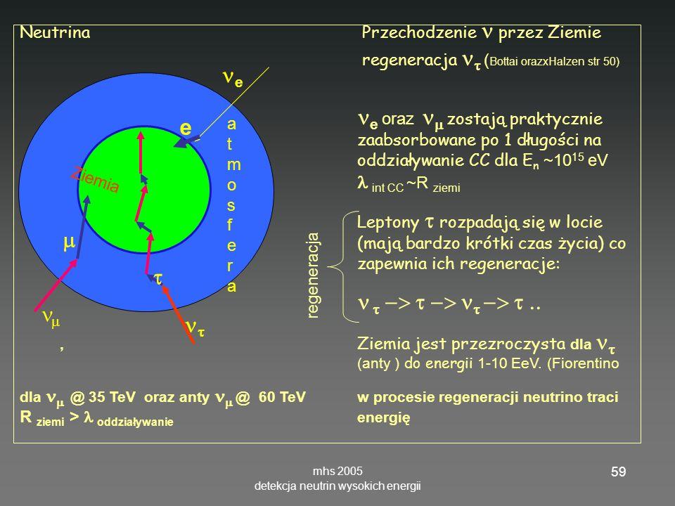 mhs 2005 detekcja neutrin wysokich energii 59 Neutrina Przechodzenie przez Ziemie regeneracja ( Bottai orazxHalzen str 50) e oraz zostają praktycznie zaabsorbowane po 1 długości na oddziaływanie CC dla E n ~10 15 eV int CC ~R ziemi Leptony rozpadają się w locie (mają bardzo krótki czas życia) co zapewnia ich regeneracje:, Ziemia jest przezroczysta dla (anty ) do energii 1-10 EeV.