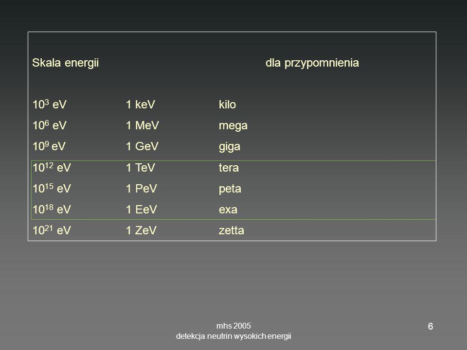 mhs 2005 detekcja neutrin wysokich energii 7 Neutrinawidmo energetyczne oraz detekcja montanet Zakres energiiproces obserwacja 2*10 -4 eV neutrina reliktowe MeV neutrina słoneczne i SN SK, SNO,… GeV-TeV: Neutrina Atmosferyczne / Detektory czerenkowa astrofizyczne Wodne / lodowe AMANDA, BAIKAL, ANTARES, NESTOR TeV-PeV: astrofizyczne1 km3.