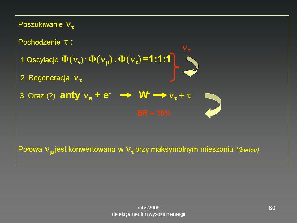 mhs 2005 detekcja neutrin wysokich energii 60 Poszukiwanie Pochodzenie 1.Oscylacje e ) : =1:1:1 2. Regeneracja 3. Oraz (?) anty e + e - W - Połowa jes