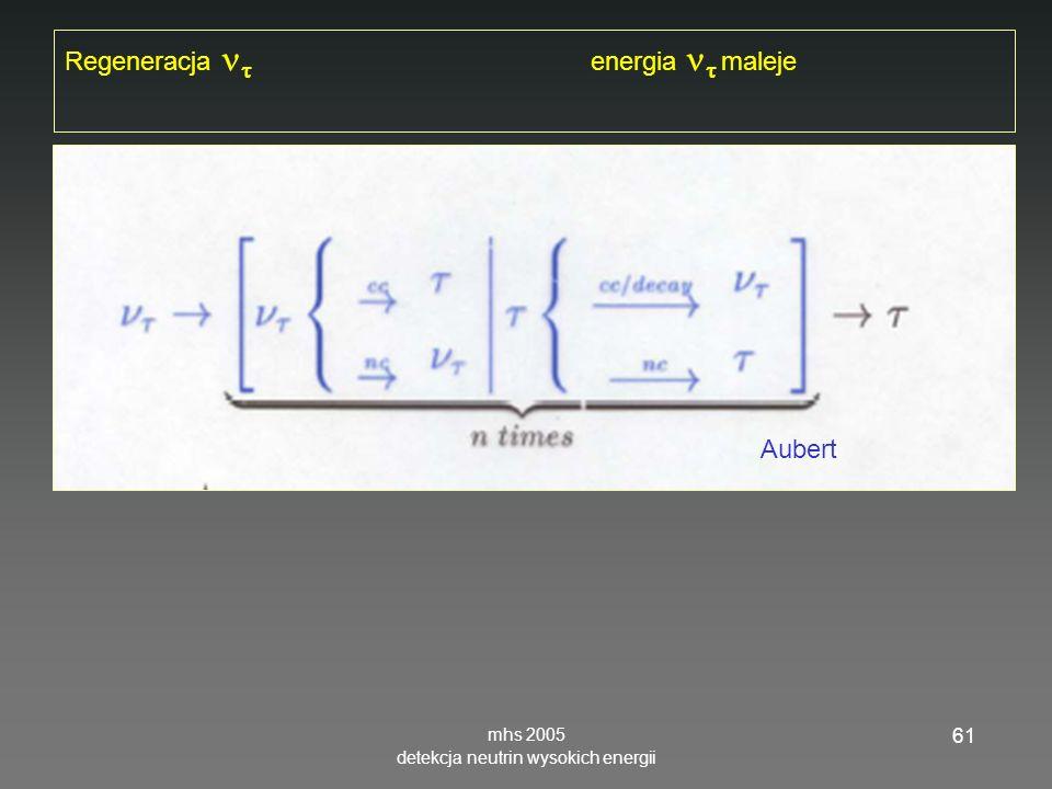 mhs 2005 detekcja neutrin wysokich energii 61 Regeneracja energia maleje Aubert