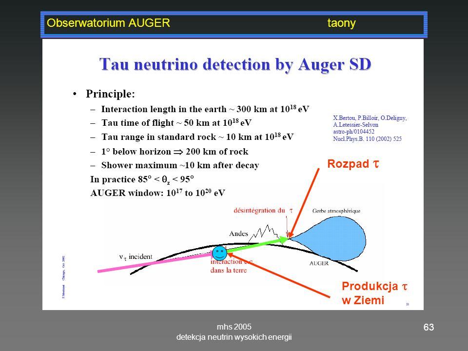 mhs 2005 detekcja neutrin wysokich energii 63 Obserwatorium AUGERtaony Produkcja w Ziemi Rozpad
