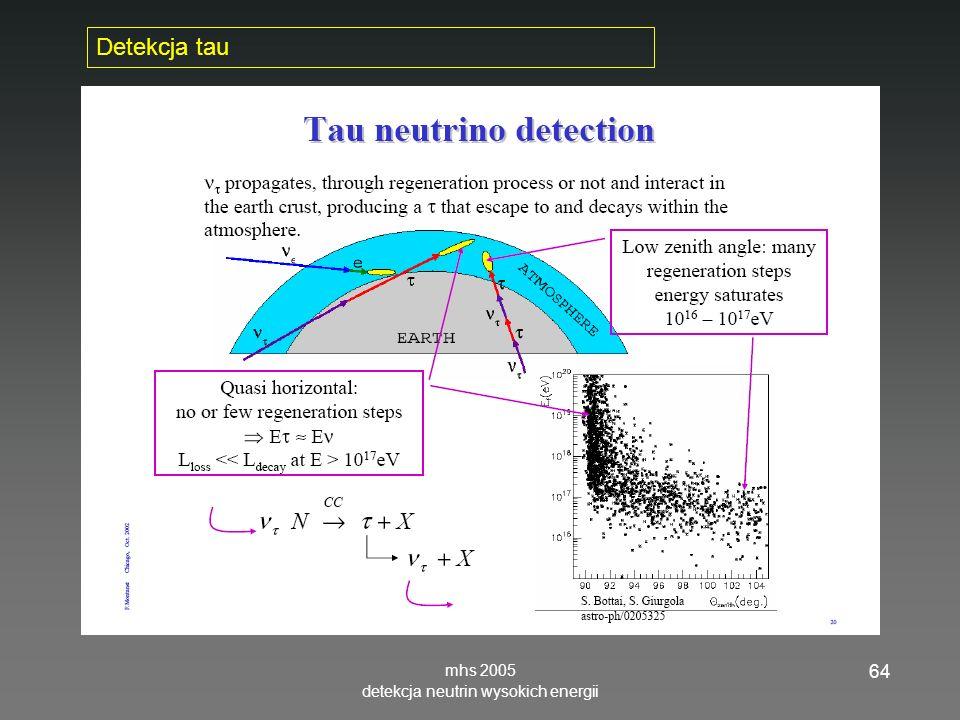 mhs 2005 detekcja neutrin wysokich energii 64 Detekcja tau