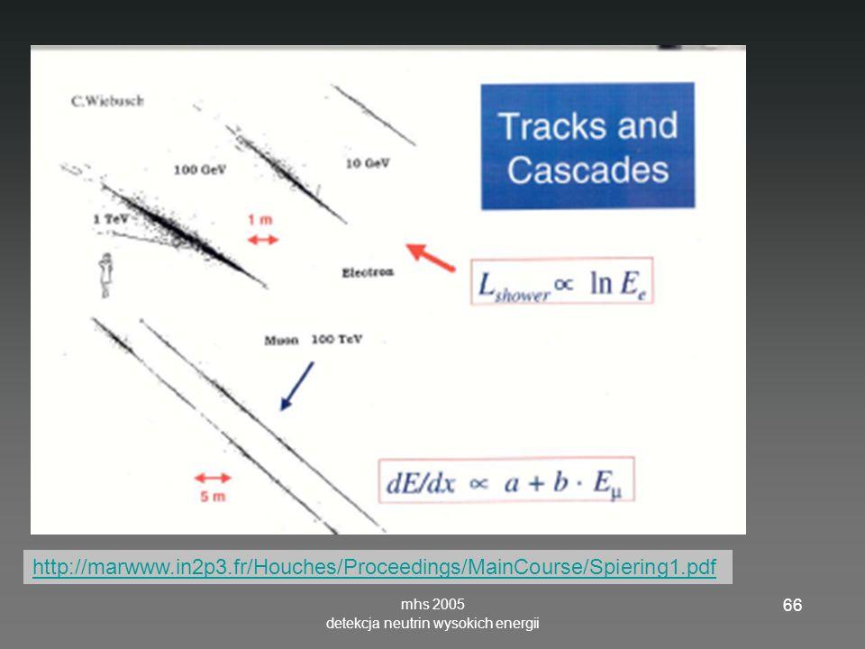 mhs 2005 detekcja neutrin wysokich energii 66 http://marwww.in2p3.fr/Houches/Proceedings/MainCourse/Spiering1.pdf