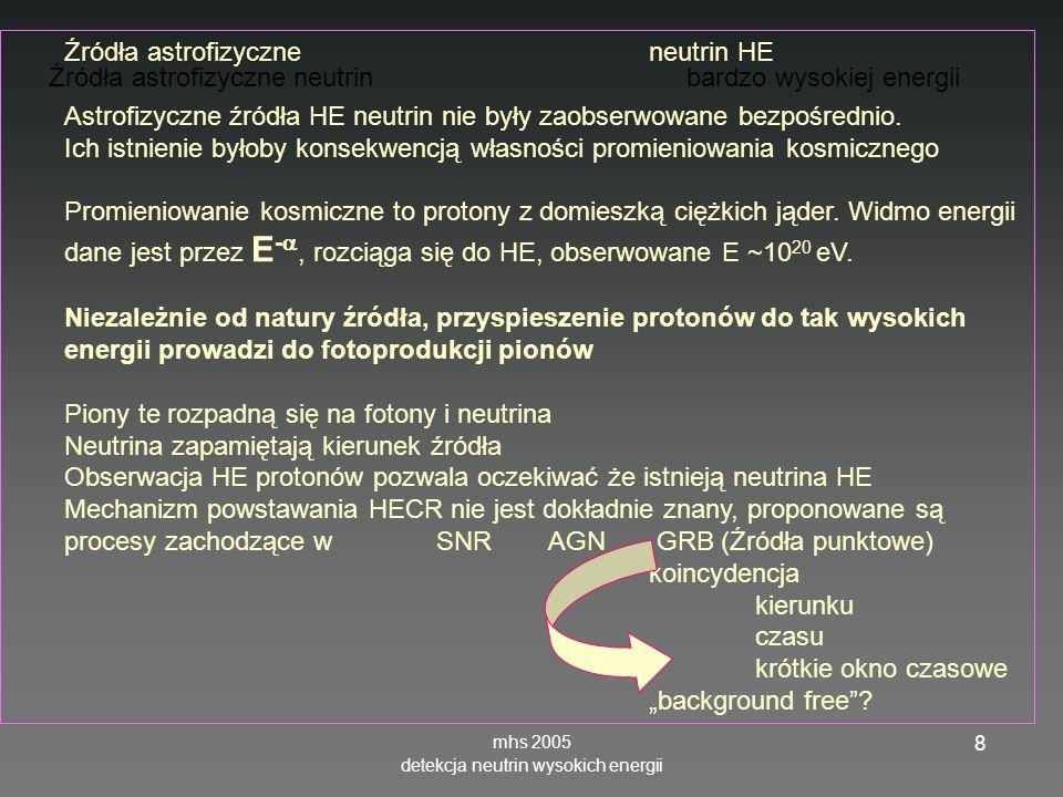 mhs 2005 detekcja neutrin wysokich energii 9 http://marwww.in2p3.fr/Houches/Proceedings /MainCourse/Spiering1.pdf Powstawanie neutrin
