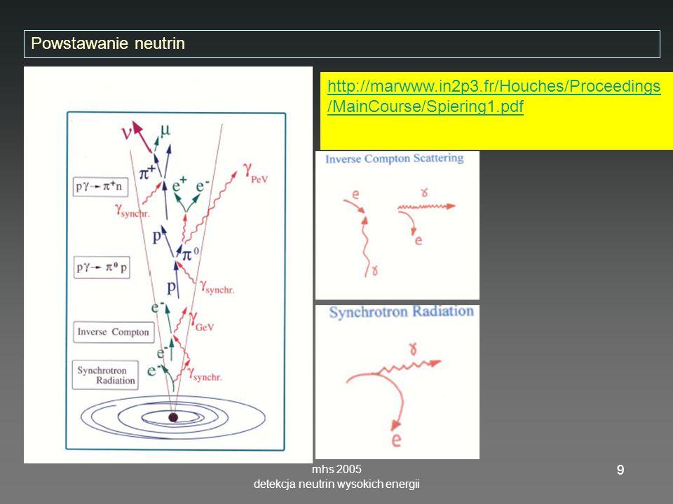 mhs 2005 detekcja neutrin wysokich energii 20 POMIARkomentarz Kaskady hadronowe i elektromagnetyczne Pomiar kaskad pozwala na: Badanie oscylacji e, -> Lepszy pomiar energii E Zmniejszenie tła promieniowania kosmicznego Kąt bryłowy Pomiar trudny z pełnego kąta bo tło atmosferycznych Dla E > 100 TeV Ziemia jest przezroczysta tylko dla