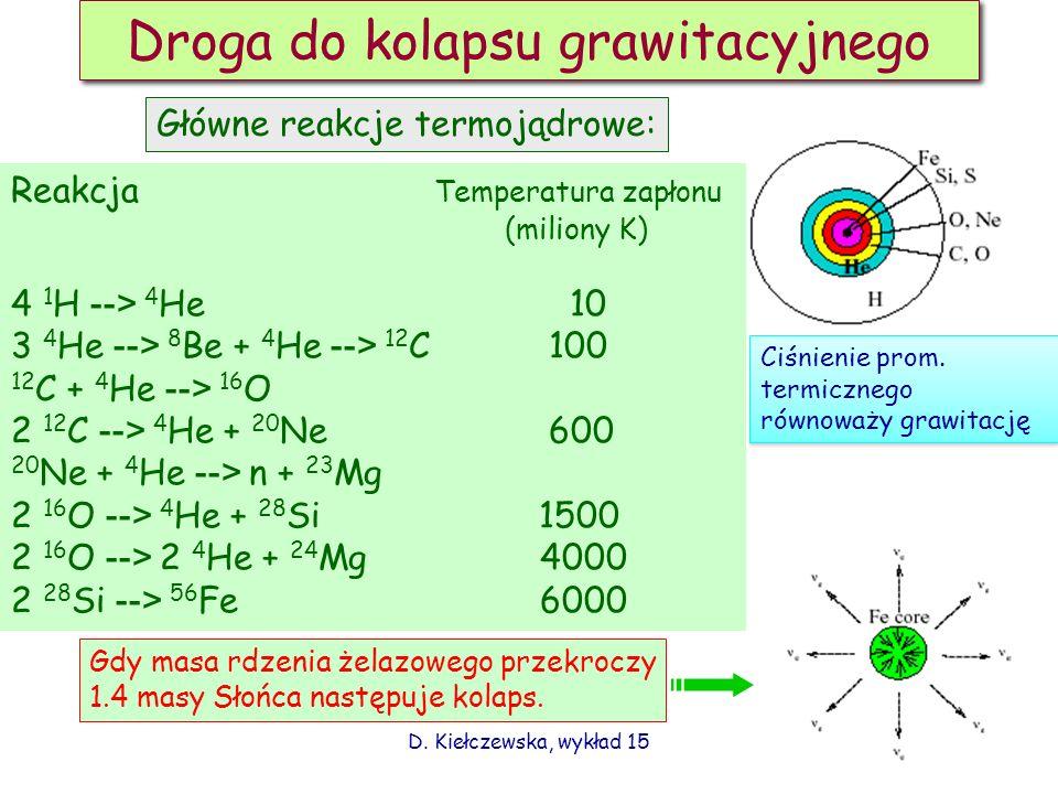 D. Kiełczewska, wykład 15 Droga do kolapsu grawitacyjnego Główne reakcje termojądrowe: Reakcja Temperatura zapłonu (miliony K) 4 1 H --> 4 He 10 3 4 H