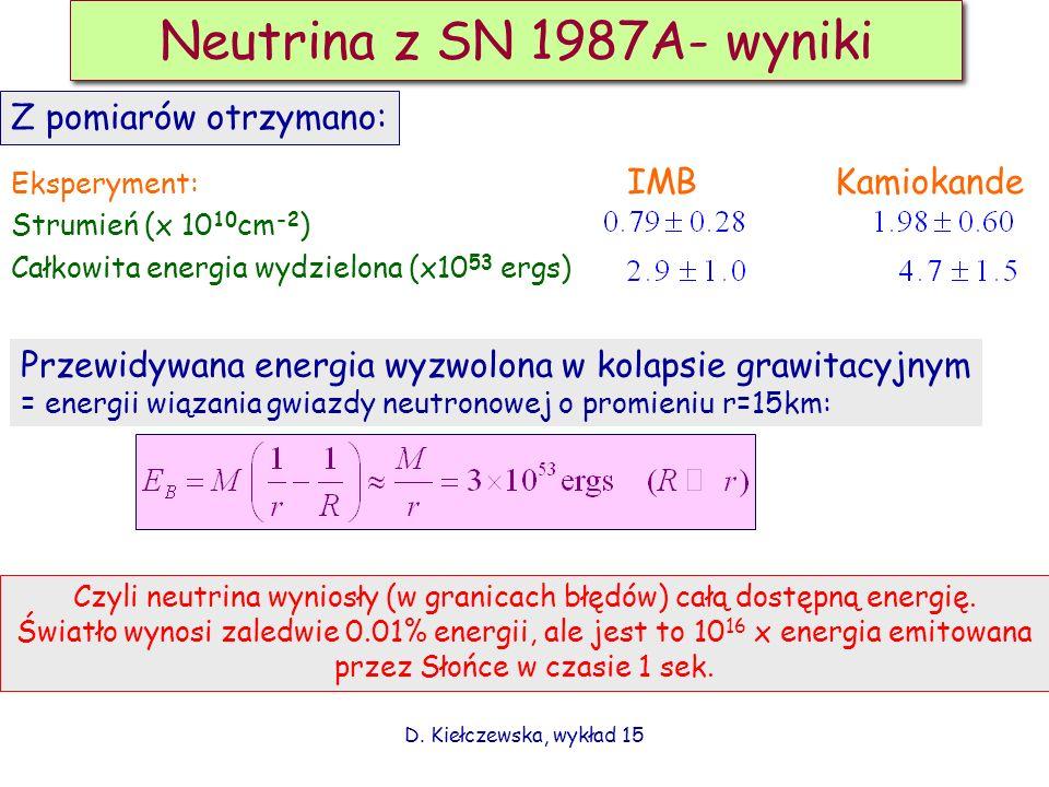 D. Kiełczewska, wykład 15 Eksperyment: IMB Kamiokande Strumień (x 10 10 cm -2 ) Całkowita energia wydzielona (x10 53 ergs) Neutrina z SN 1987A- wyniki