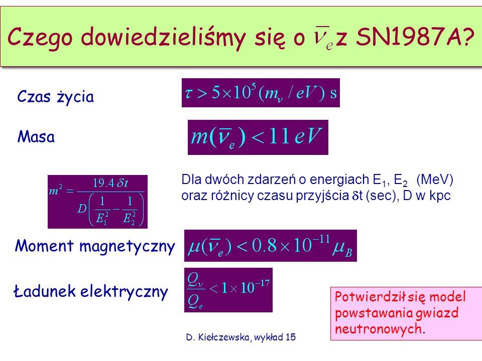D. Kiełczewska, wykład 15 Czego dowiedzieliśmy się o z SN1987A? Czas życia Masa Moment magnetyczny Ładunek elektryczny Dla dwóch zdarzeń o energiach E