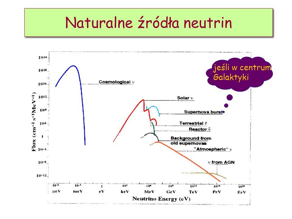 D. Kiełczewska, wykład 15 Naturalne źródła neutrin jeśli w centrum Galaktyki