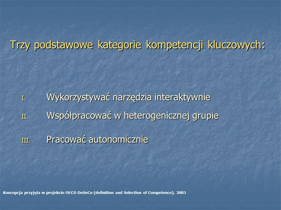 Trzy podstawowe kategorie kompetencji kluczowych: I. Wykorzystywać narzędzia interaktywnie II. Współpracować w heterogenicznej grupie III. Pracować au