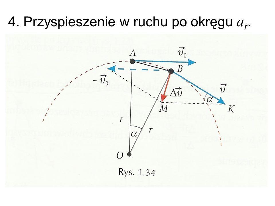 4. Przyspieszenie w ruchu po okręgu a r.