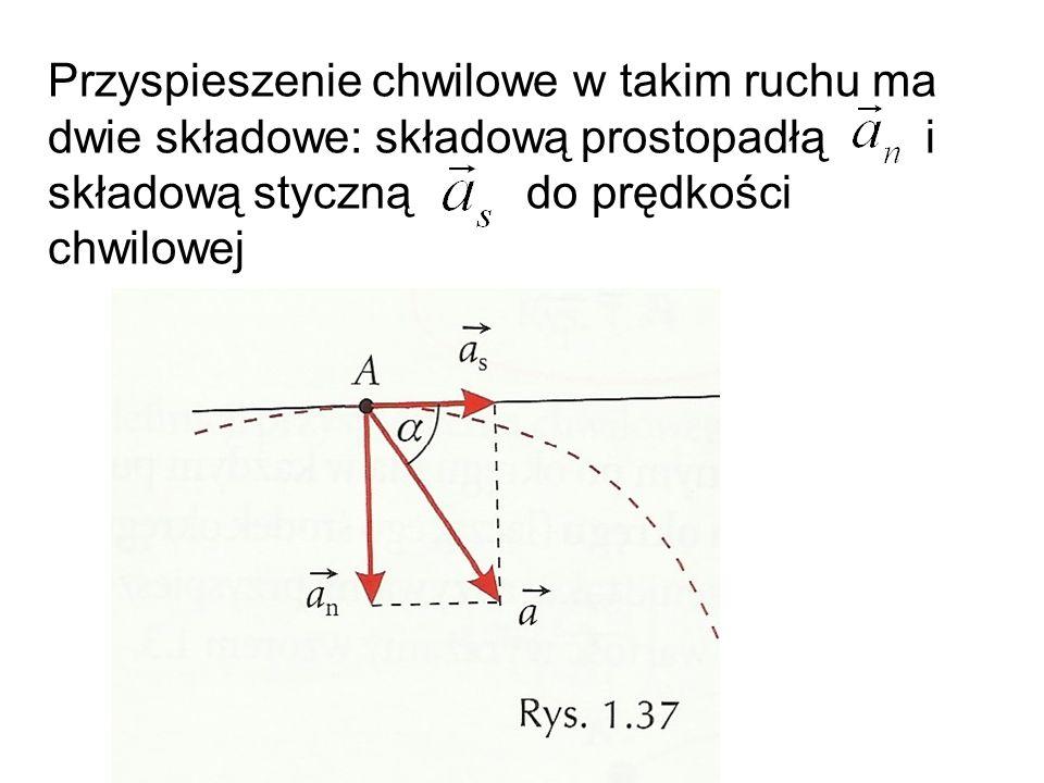 Przyspieszenie chwilowe w takim ruchu ma dwie składowe: składową prostopadłą i składową styczną do prędkości chwilowej
