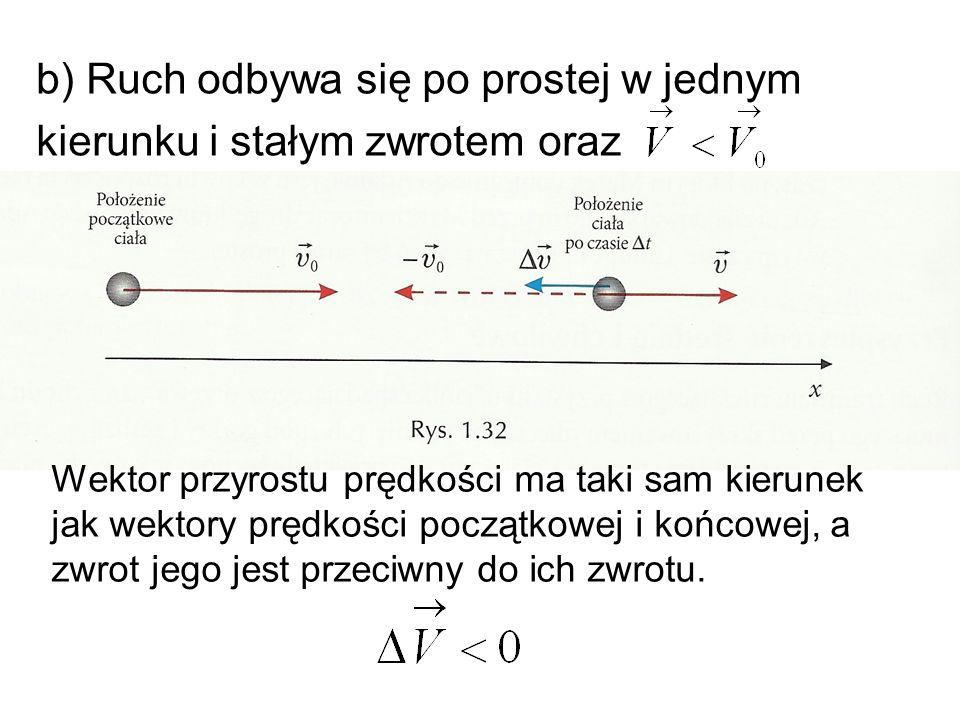 b) Ruch odbywa się po prostej w jednym kierunku i stałym zwrotem oraz Wektor przyrostu prędkości ma taki sam kierunek jak wektory prędkości początkowe