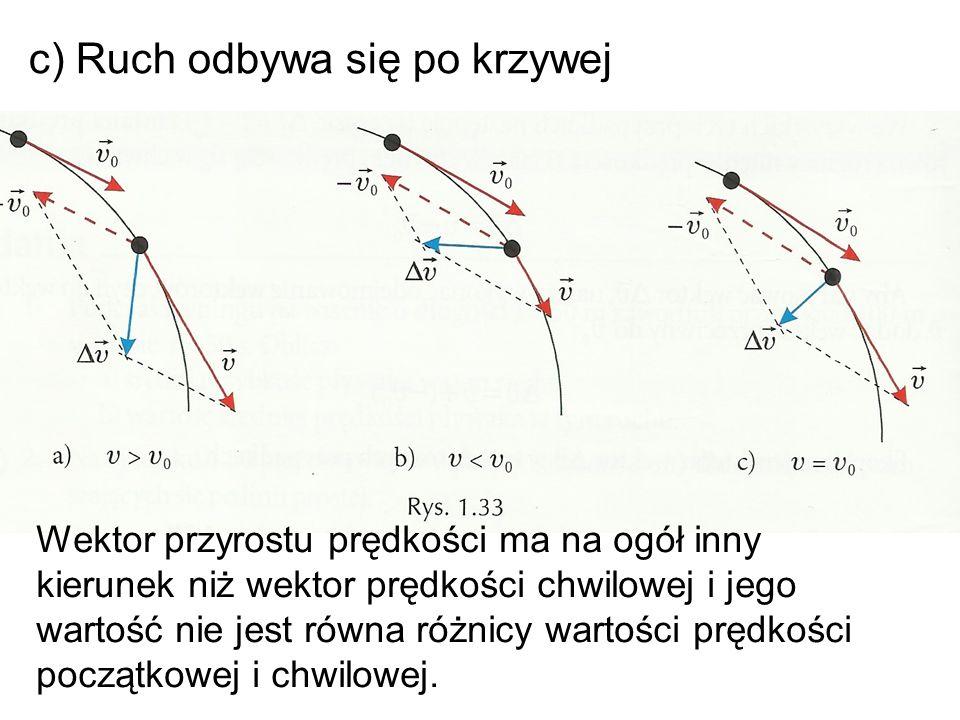 c) Ruch odbywa się po krzywej Wektor przyrostu prędkości ma na ogół inny kierunek niż wektor prędkości chwilowej i jego wartość nie jest równa różnicy