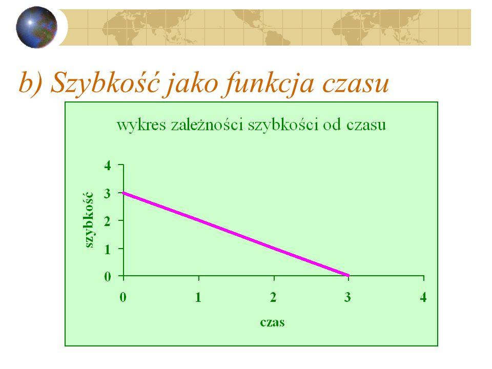 c) Droga jako funkcja czasu