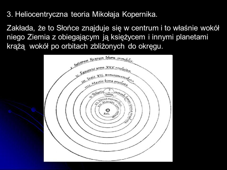 3. Heliocentryczna teoria Mikołaja Kopernika. Zakłada, że to Słońce znajduje się w centrum i to właśnie wokół niego Ziemia z obiegającym ją księżycem