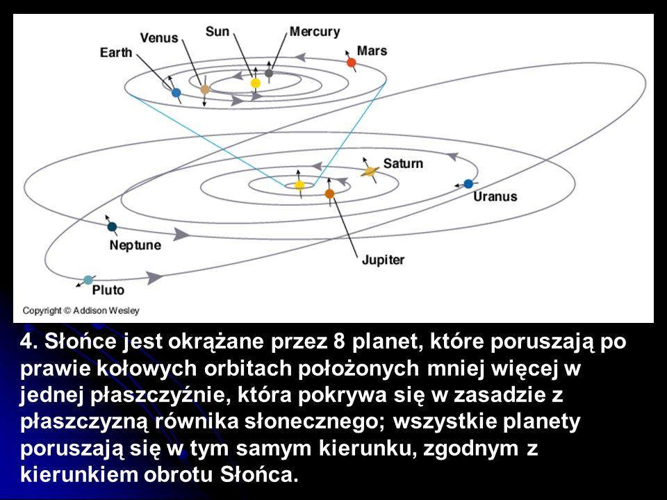 4. Słońce jest okrążane przez 8 planet, które poruszają po prawie kołowych orbitach położonych mniej więcej w jednej płaszczyźnie, która pokrywa się w