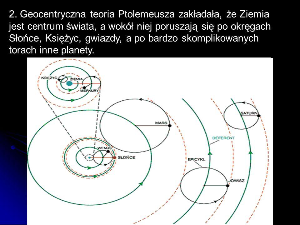 2. Geocentryczna teoria Ptolemeusza zakładała, że Ziemia jest centrum świata, a wokół niej poruszają się po okręgach Słońce, Księżyc, gwiazdy, a po ba
