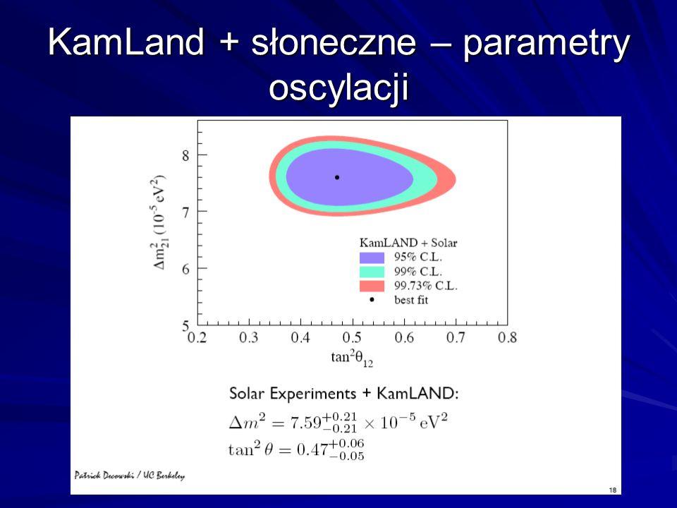 KamLand + słoneczne – parametry oscylacji