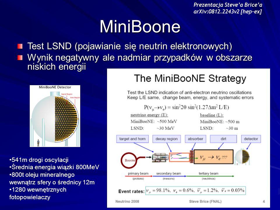 MiniBoone Test LSND (pojawianie się neutrin elektronowych) Wynik negatywny ale nadmiar przypadków w obszarze niskich energii 541m drogi oscylacji Średnia energia wiązki 800MeV 800t oleju mineralnego wewnątrz sfery o średnicy 12m 1280 wewnętrznych fotopowielaczy Prezentacja Stevea Bricea arXiv:0812.2243v2 [hep-ex]