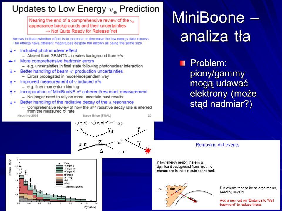 MiniBoone – analiza tła Problem: piony/gammy mogą udawać elektrony (może stąd nadmiar )