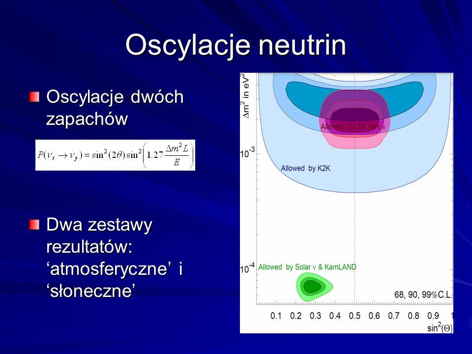 Oscylacje neutrin Oscylacje dwóch zapachów Dwa zestawy rezultatów: atmosferyczne i słoneczne