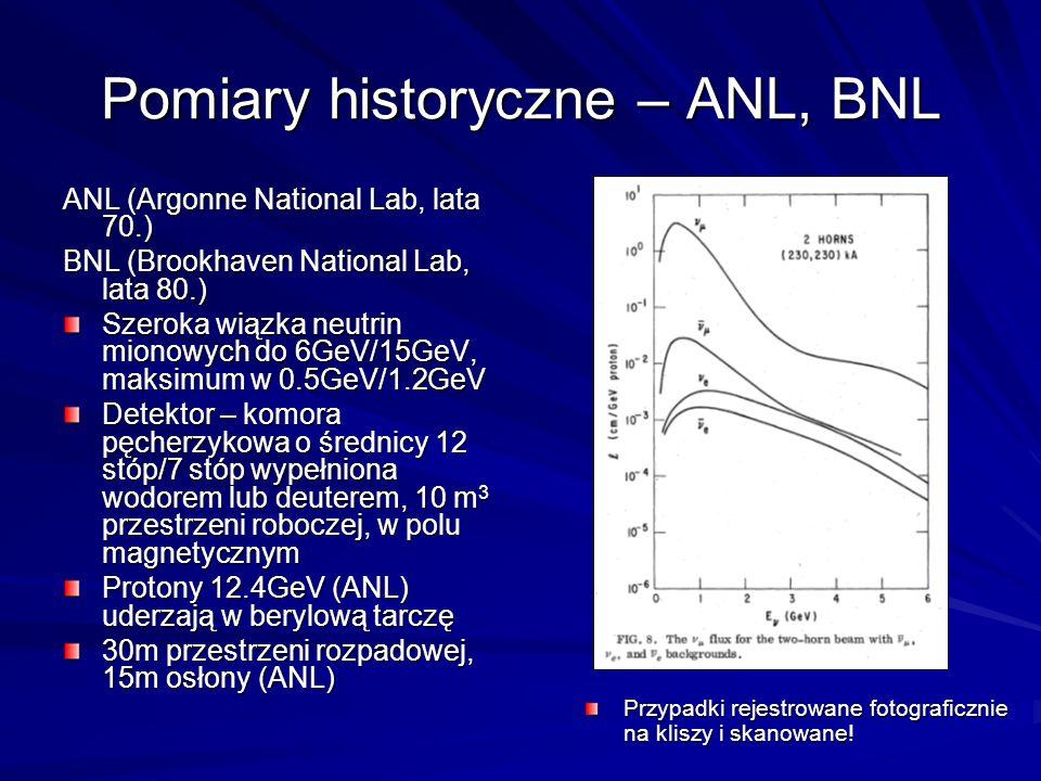 Pomiary historyczne – ANL, BNL ANL (Argonne National Lab, lata 70.) BNL (Brookhaven National Lab, lata 80.) Szeroka wiązka neutrin mionowych do 6GeV/15GeV, maksimum w 0.5GeV/1.2GeV Detektor – komora pęcherzykowa o średnicy 12 stóp/7 stóp wypełniona wodorem lub deuterem, 10 m 3 przestrzeni roboczej, w polu magnetycznym Protony 12.4GeV (ANL) uderzają w berylową tarczę 30m przestrzeni rozpadowej, 15m osłony (ANL) Przypadki rejestrowane fotograficznie na kliszy i skanowane!